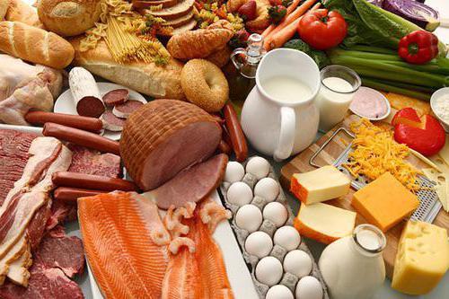 Українці витрачають на продукти найменше у Європі