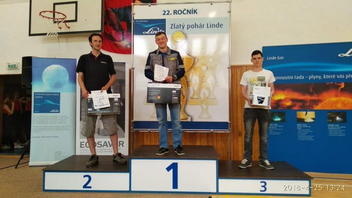 Волинянин – переможець Міжнародного конкурсу молодих зварників