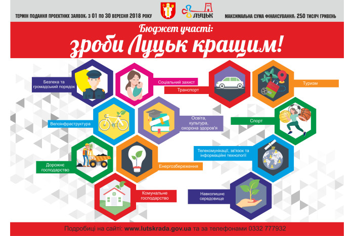 Стартує прийом анкет на Бюджет участі міста Луцька