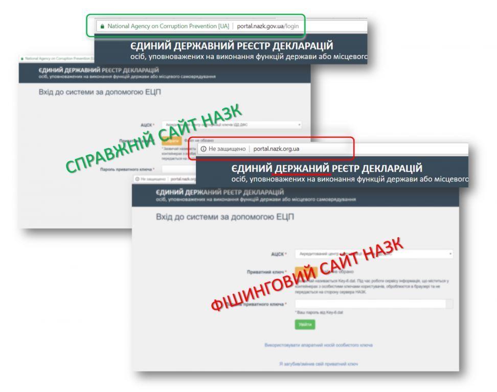 Волинян попереджають: фішинговий сайт краде конфіденційні дані декларантів