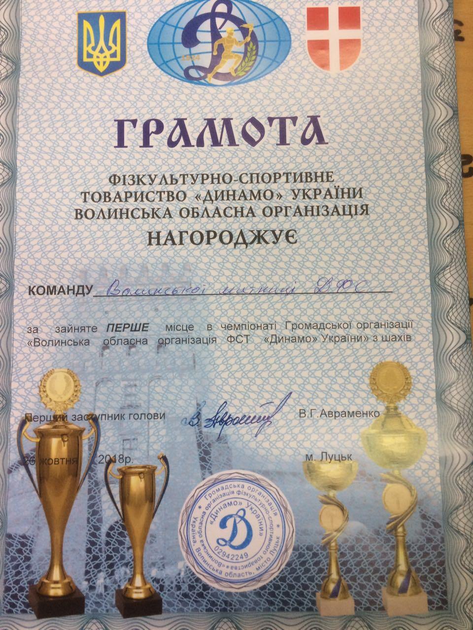 Волинські митники вибороли першість на чемпіонаті із шахів між представниками правоохоронних органів Волині