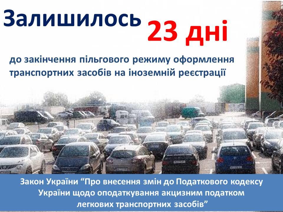 У пунктах пропуску через кордон – черги імпортерів авто
