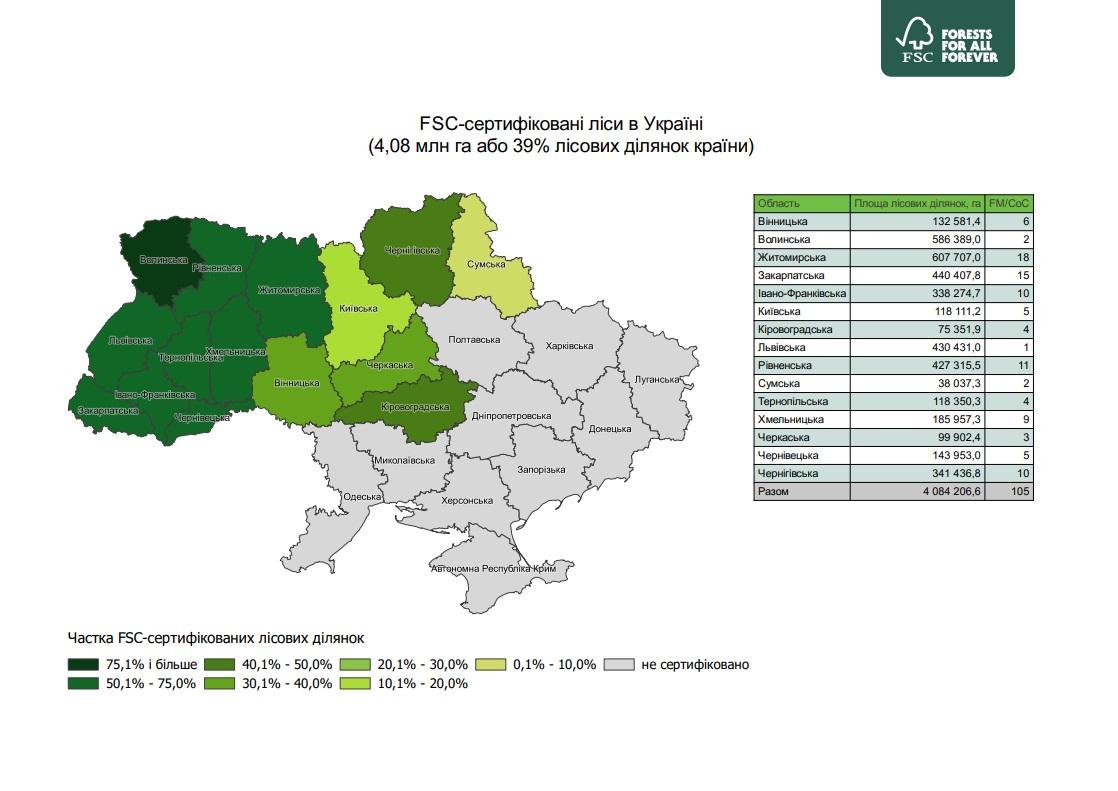 В Україні сертифікували 4,08 мільйона гектарів лісів
