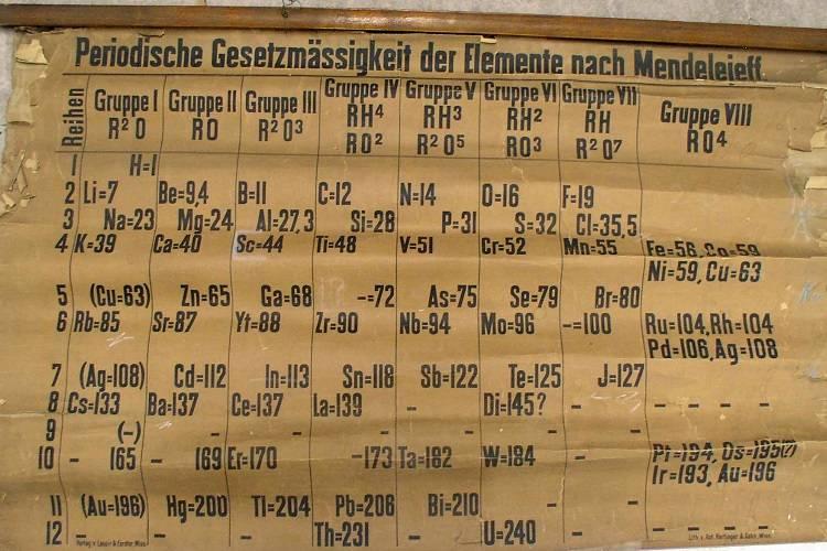 У Шотландії знайшли найстарішу копію таблиці Менделєєва