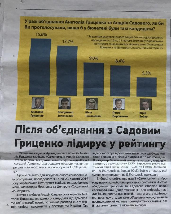 На Волині  поширювали результати соцопитувань з порушенням вимог законодавства через партійні газети