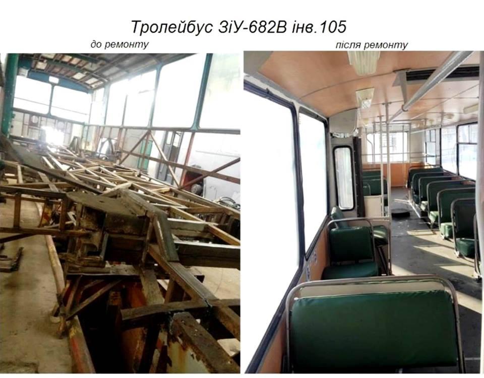 У Луцьку «відроджують» старі тролейбуси. ФОТО