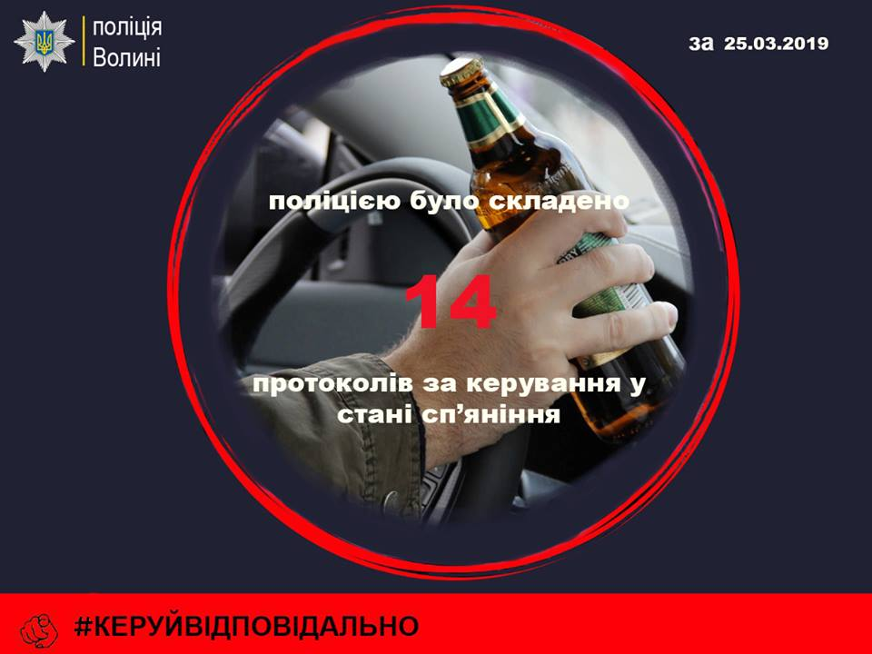 За добу на Волині спіймали 14 п'яних водіїв