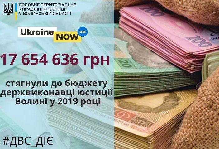 Державні виконавці Волині стягнули майже 18 мільйонів гривень
