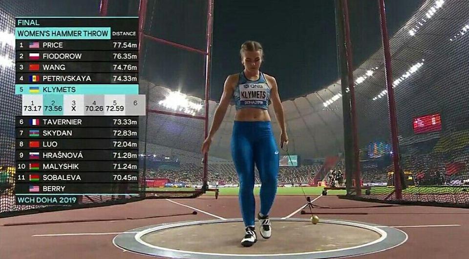 Лучанка стала п'ятою із метання молота на Чемпіонаті світу із легкої атлетики