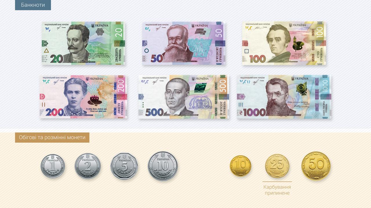 Показали, який вигляд мають банкноти номіналом 50 і 200 гривень