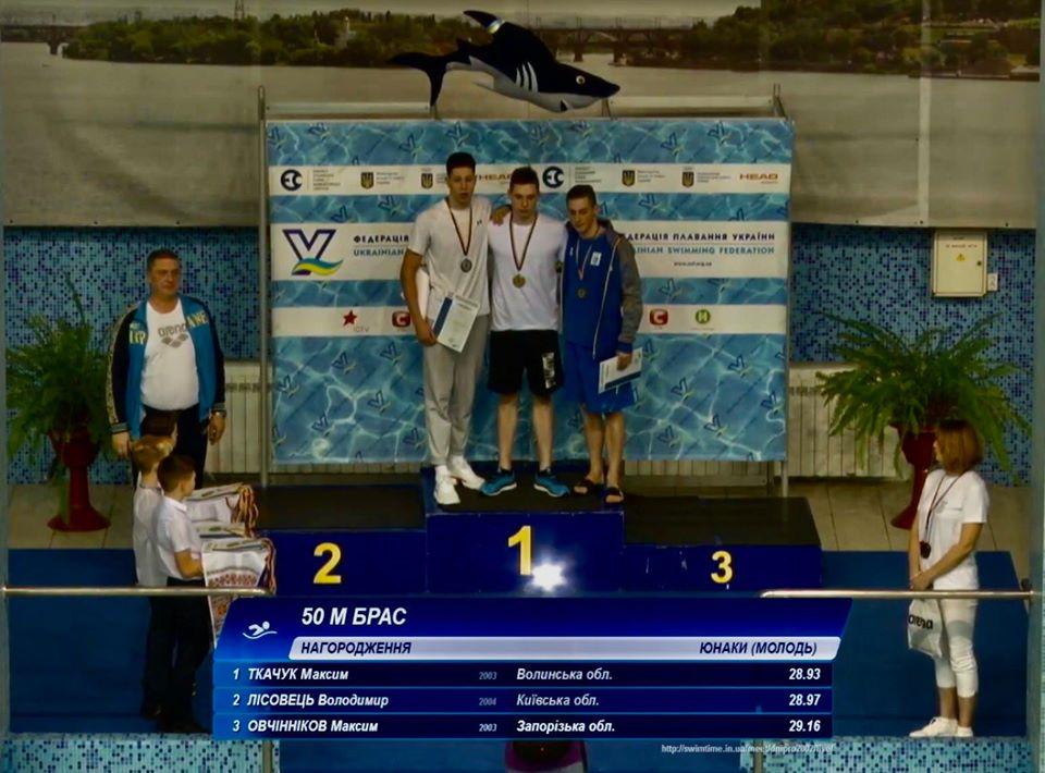 Волинянин завоював золото на чемпіонаті України з плавання
