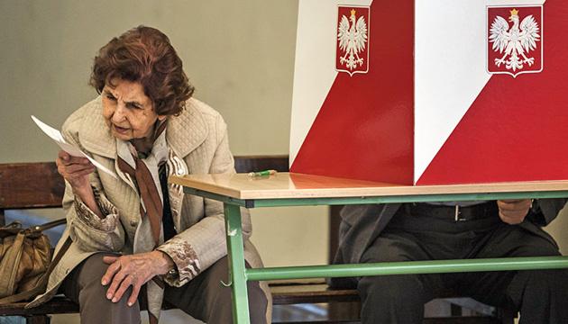 У Польщі – другий тур президентських виборів