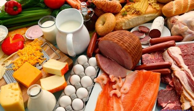 Харчова промисловість становить майже 20 % усього виробництва України