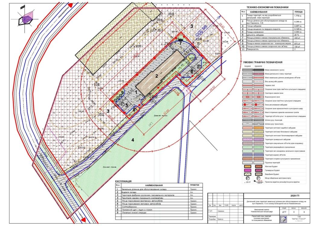 У Нововолинській громаді обговорюватимуть план забудови ділянки