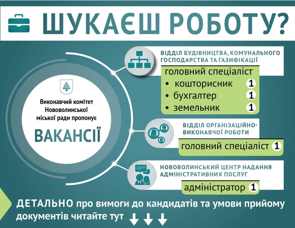 У виконкомі Нововолинської міськради шукають працівників на вакантні посади
