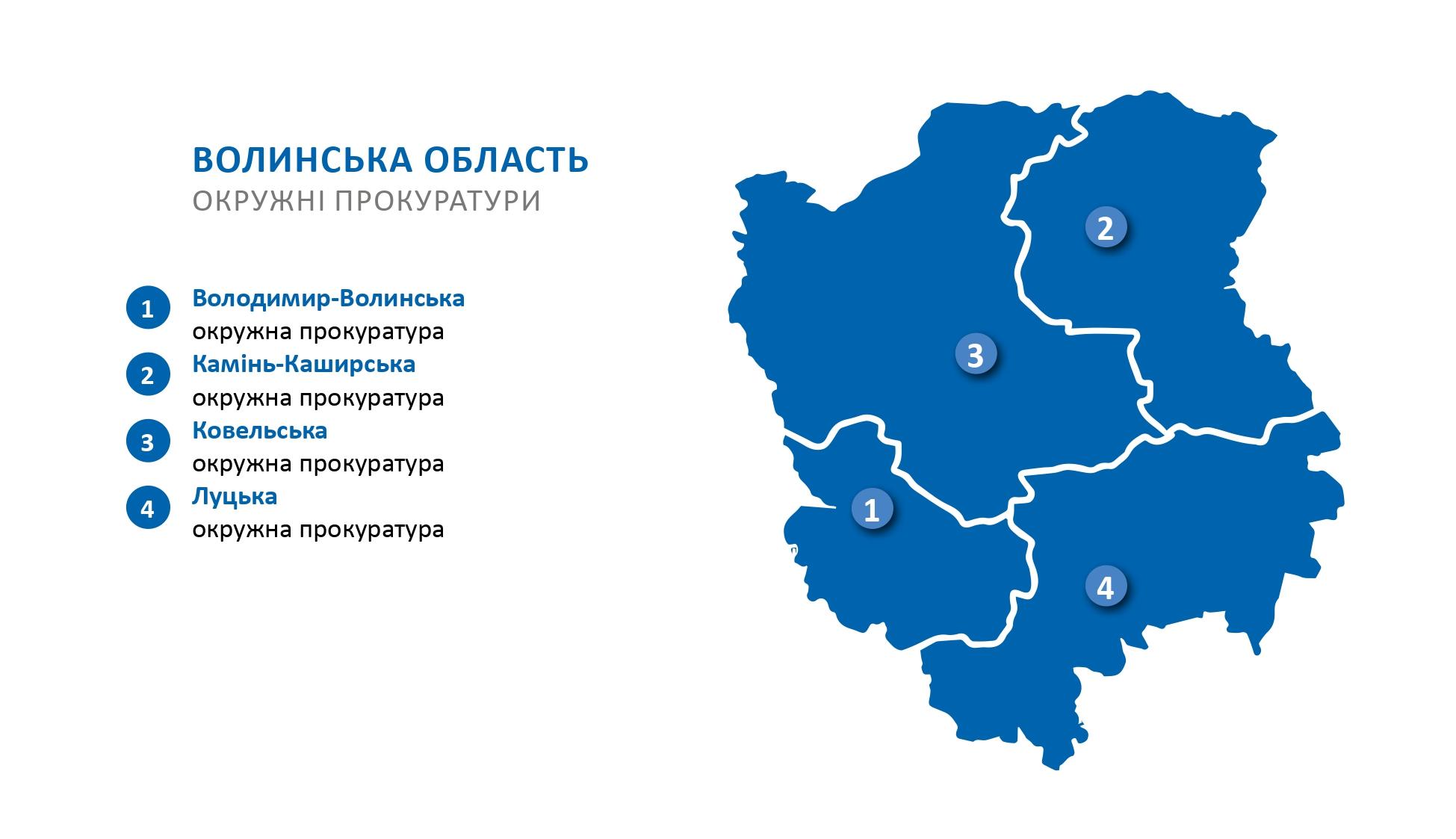 В Україні розпочали роботу окружні прокуратури: на Волині їх чотири. ІНФОГРАФІКА
