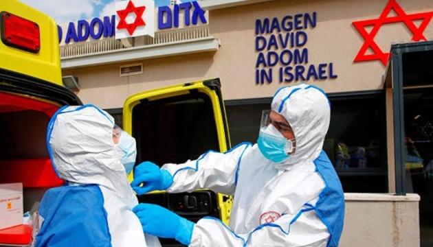 Ізраїль почав закривати COVID-відділення лікарень