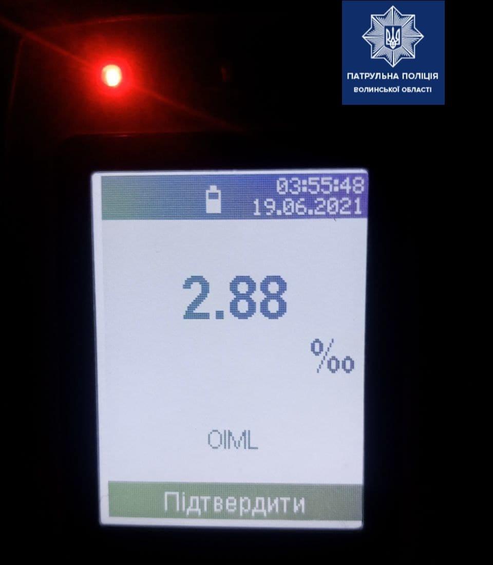 2,88 проміле: волинські патрульні виявили трьох нетверезих водіїв