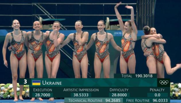 Українки виграли «бронзу» в командному артистичному плаванні на Олімпіаді